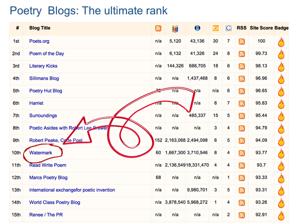Poetry blog rank watermark_600